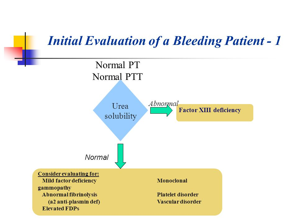 Initial Evaluation of a Bleeding Patient - 1