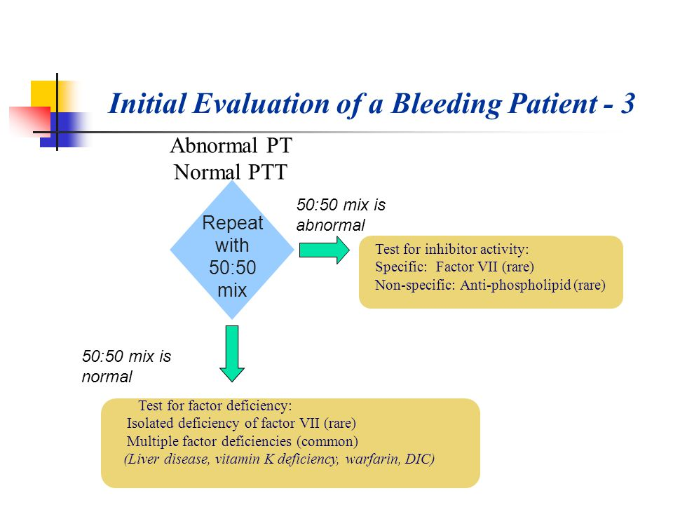 Initial Evaluation of a Bleeding Patient - 3