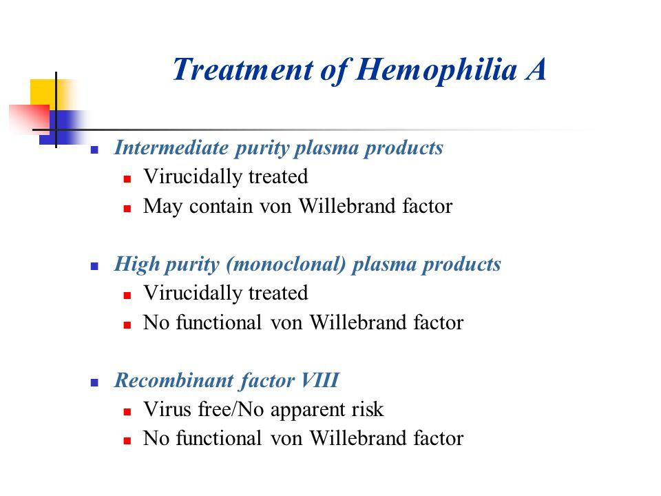 Treatment of Hemophilia A