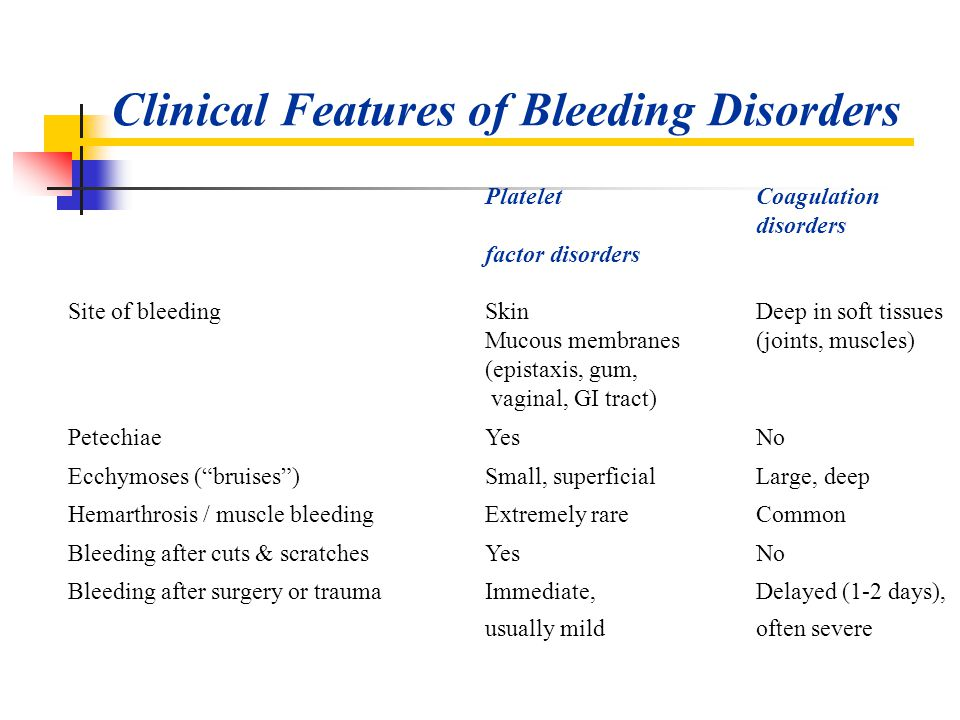 Clinical Features of Bleeding Disorders