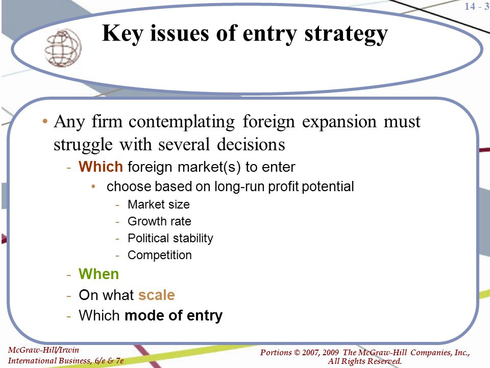 Key issues of entry strategy