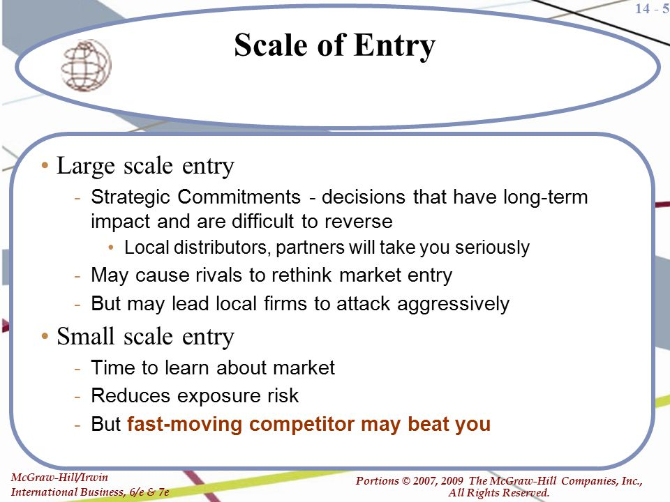Scale of Entry Large scale entry Small scale entry