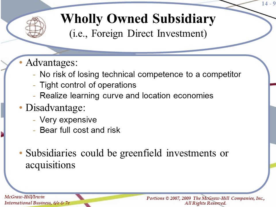 Wholly Owned Subsidiary (i.e., Foreign Direct Investment)