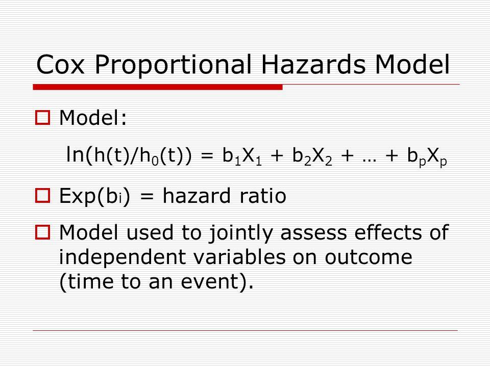 Cox Proportional Hazards Model