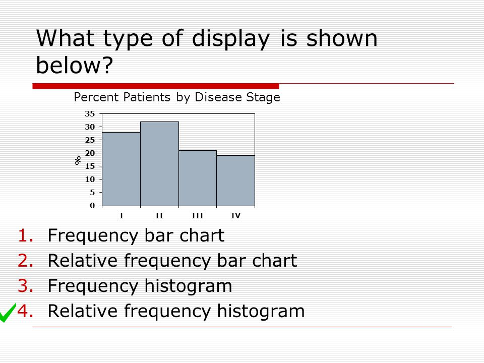 What type of display is shown below