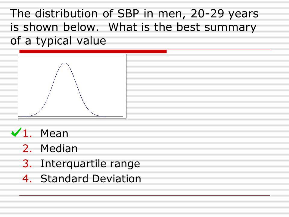 The distribution of SBP in men, 20-29 years is shown below