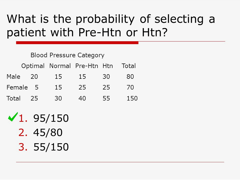 What is the probability of selecting a patient with Pre-Htn or Htn
