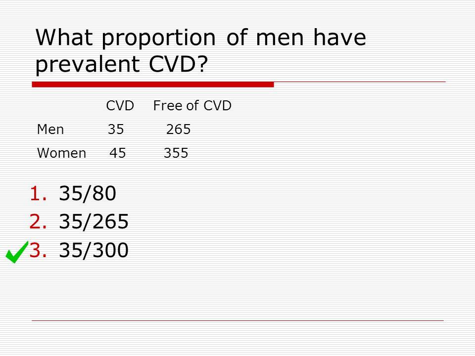 What proportion of men have prevalent CVD