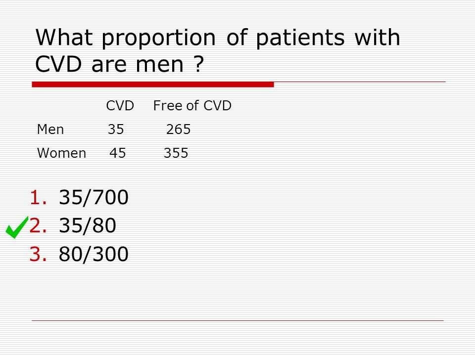What proportion of patients with CVD are men