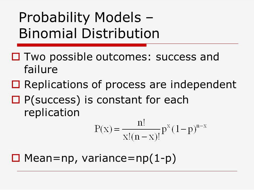 Probability Models – Binomial Distribution