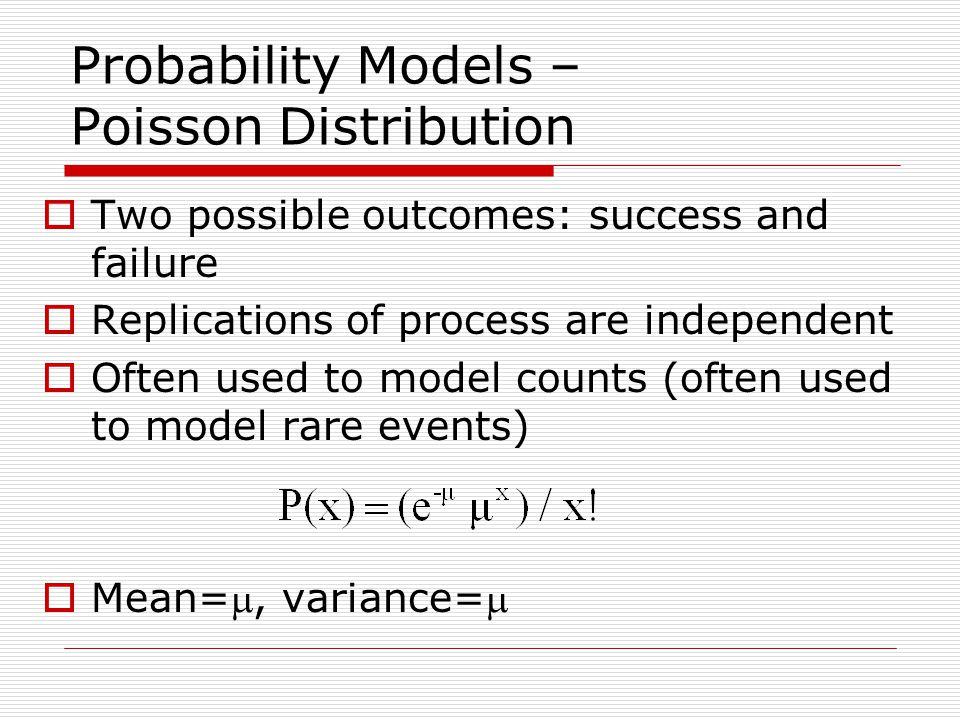 Probability Models – Poisson Distribution
