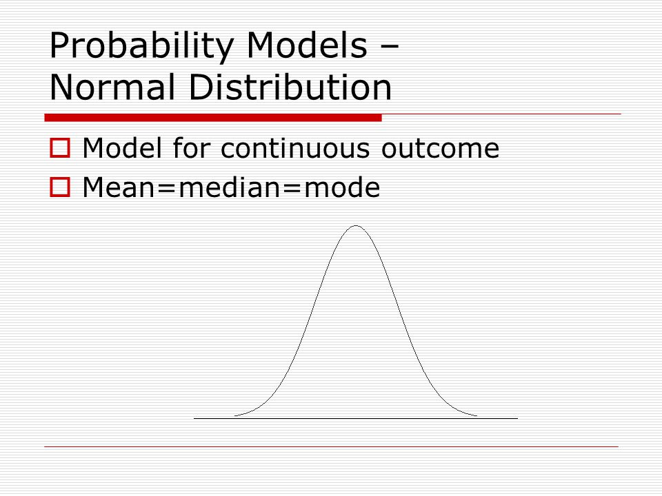 Probability Models – Normal Distribution
