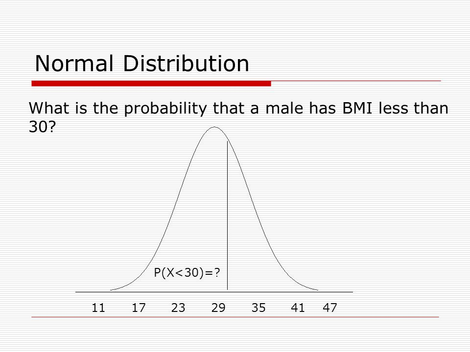 Normal Distribution What is the probability that a male has BMI less than 30.