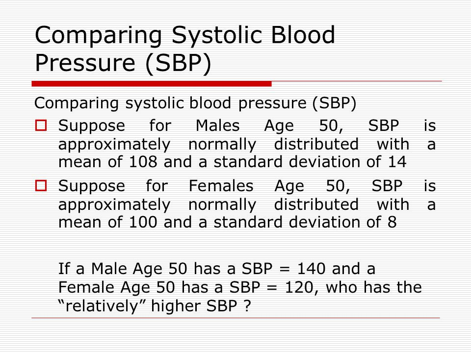 Comparing Systolic Blood Pressure (SBP)