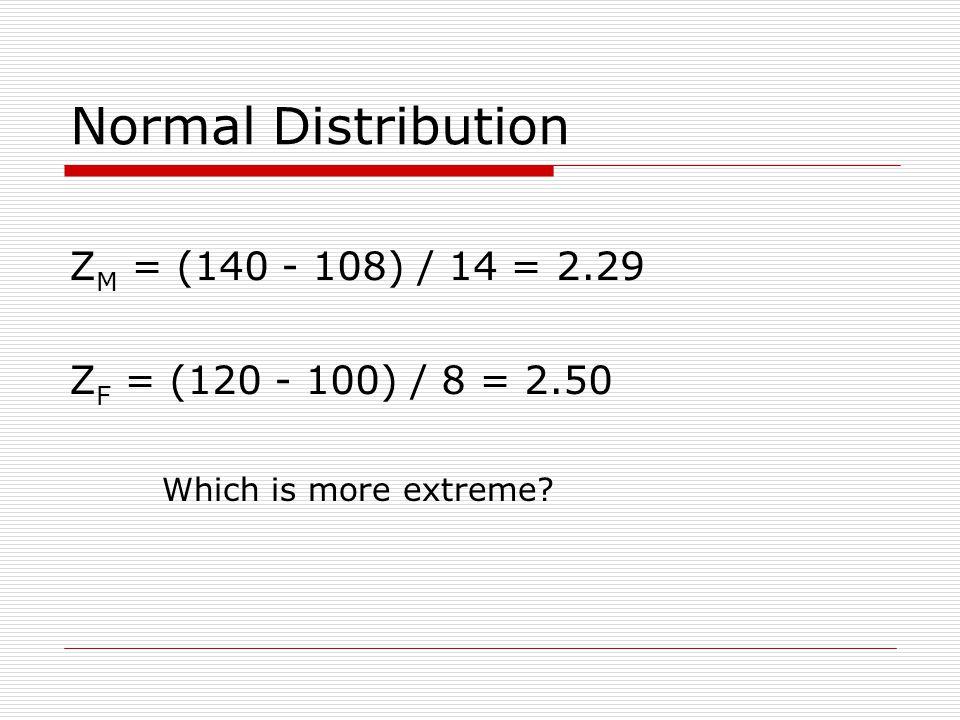 Normal Distribution ZM = (140 - 108) / 14 = 2.29