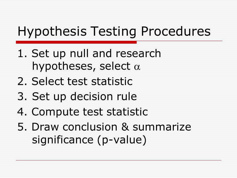 Hypothesis Testing Procedures