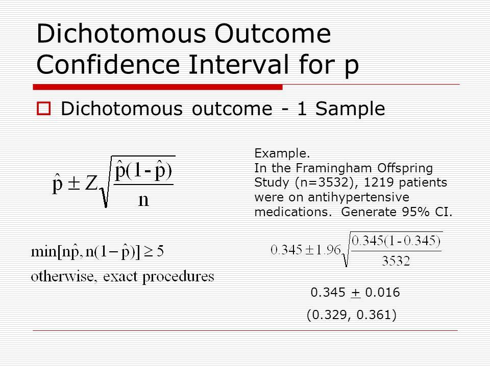 Dichotomous Outcome Confidence Interval for p