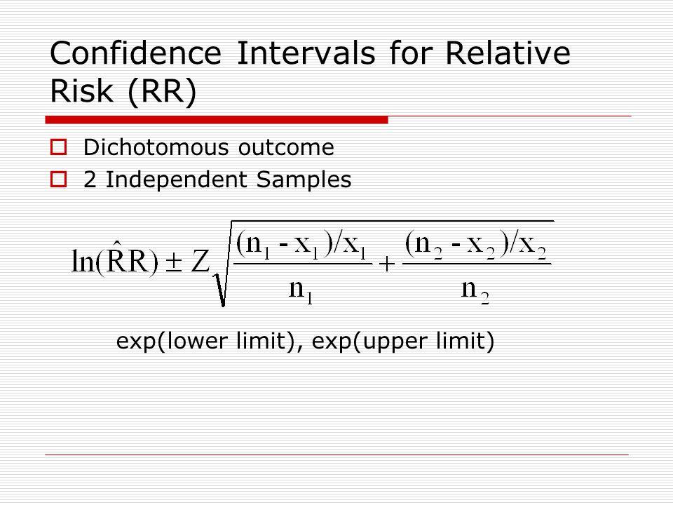 Confidence Intervals for Relative Risk (RR)