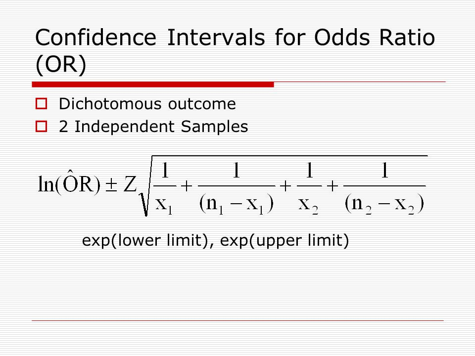 Confidence Intervals for Odds Ratio (OR)