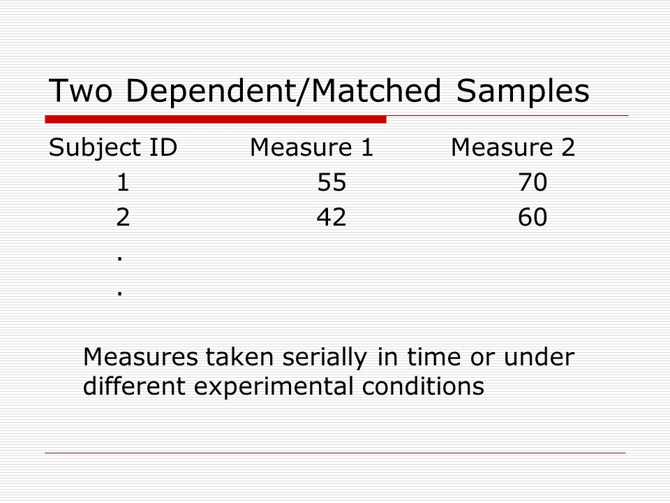 Two Dependent/Matched Samples