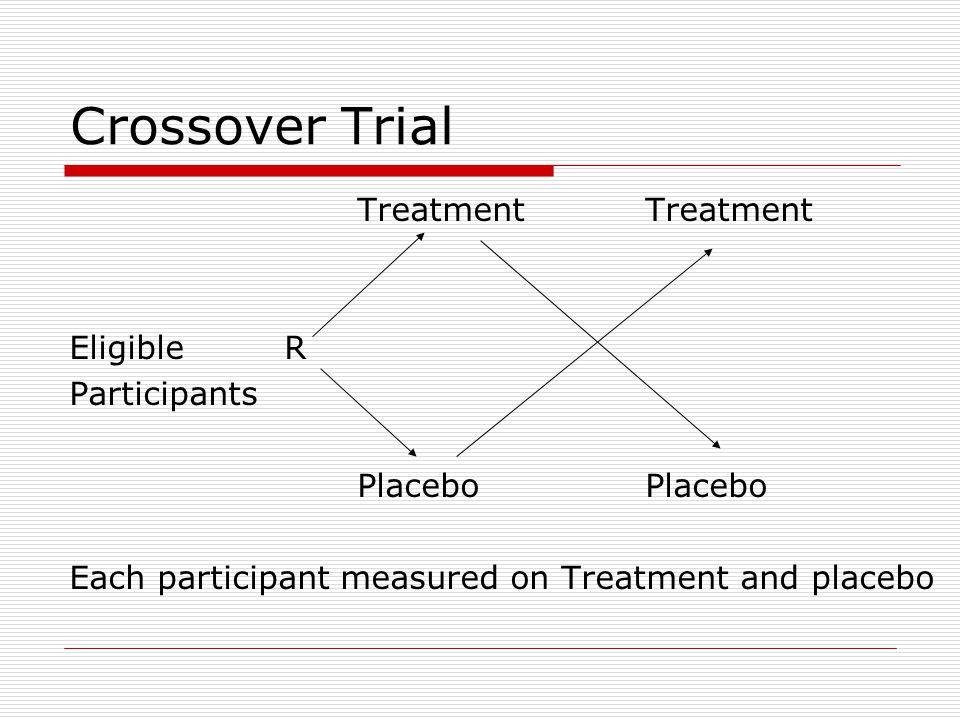 Crossover Trial Treatment Treatment Eligible R Participants