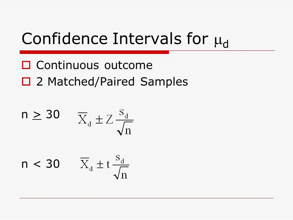 Confidence Intervals for md