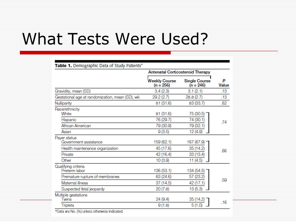 What Tests Were Used