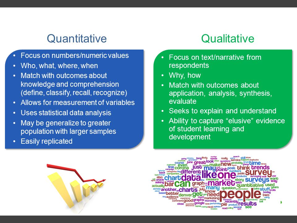 Quantitative Qualitative Focus on text/narrative from respondents
