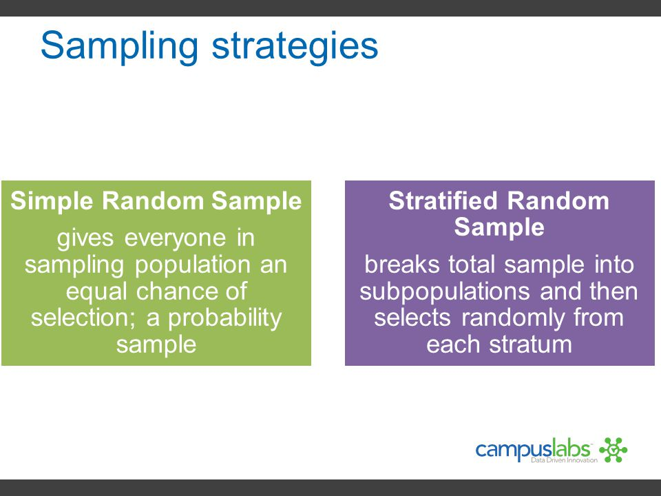 Stratified Random Sample