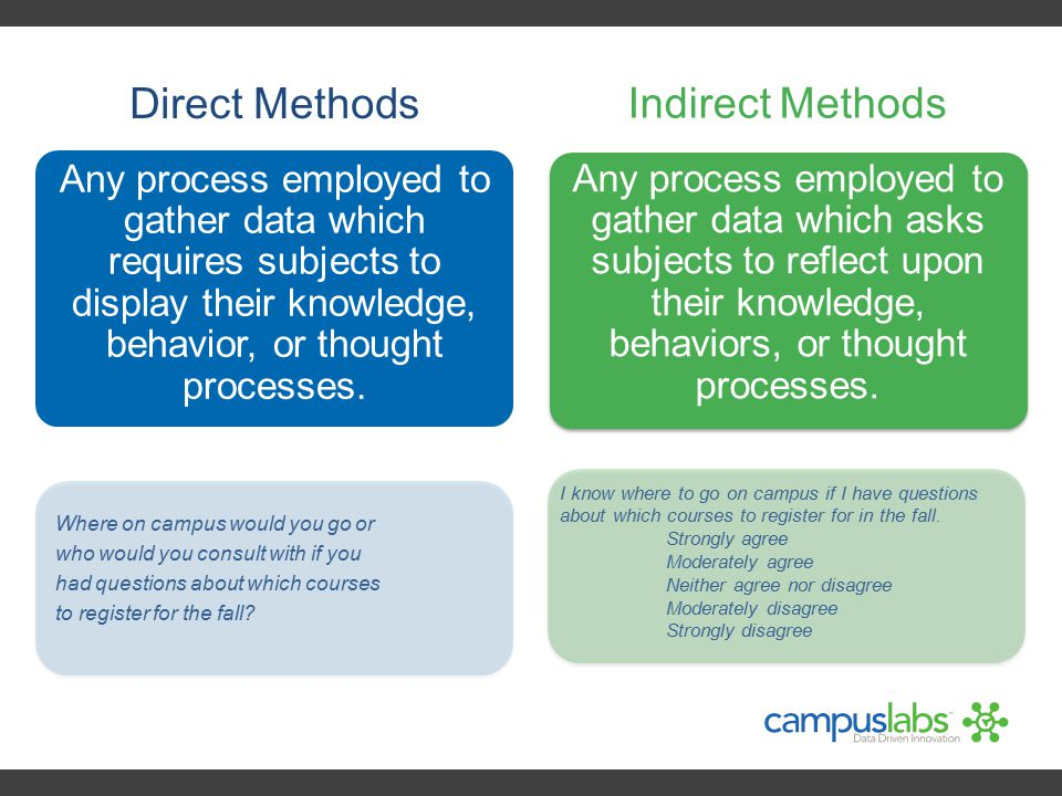 Direct Methods Indirect Methods