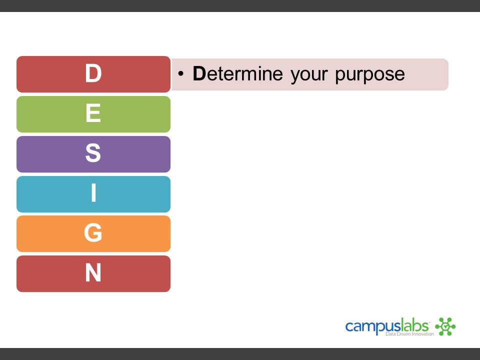 Determine your purpose