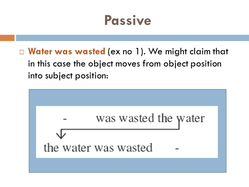 Passive Water was wasted (ex no 1).