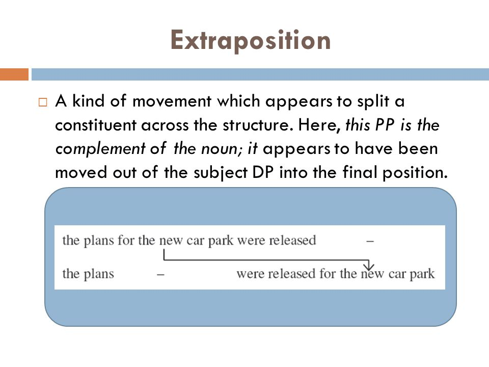 Extraposition