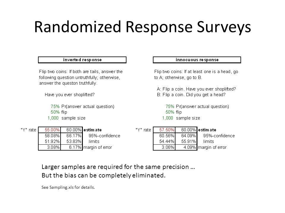 Randomized Response Surveys