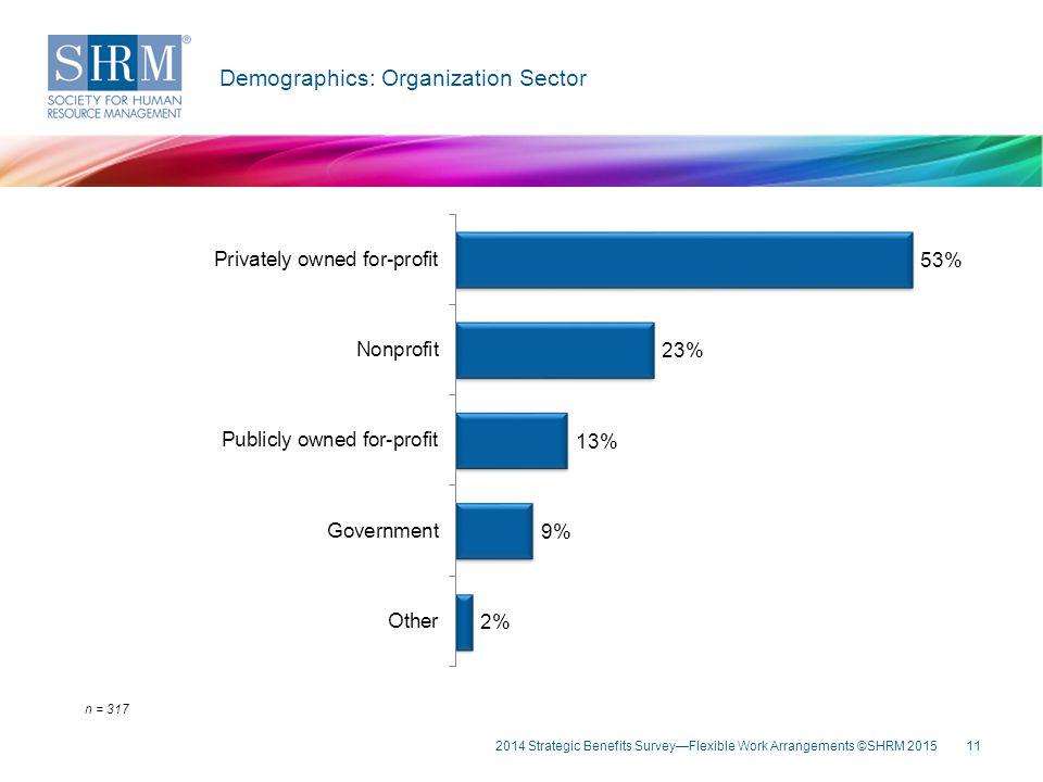 Key Fin Demographics: Organization Sector n = 317