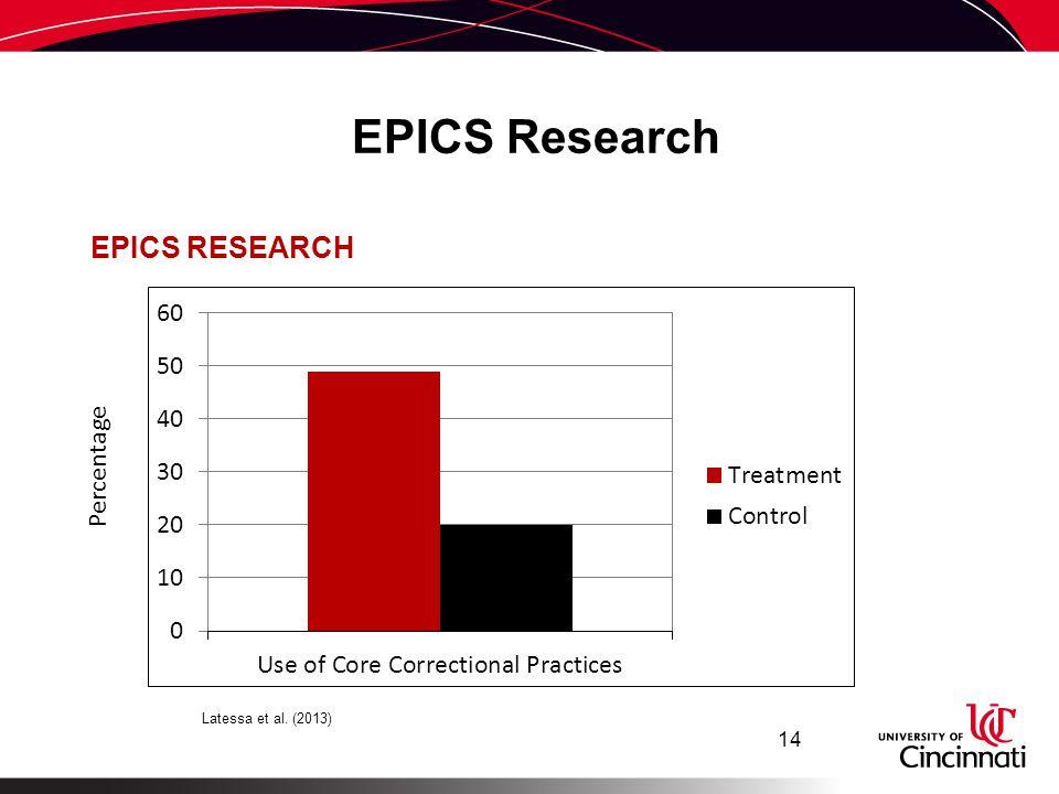 EPICS Research EPICS RESEARCH Percentage Latessa et al. (2013)