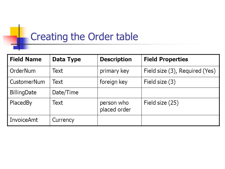 Creating the Order table