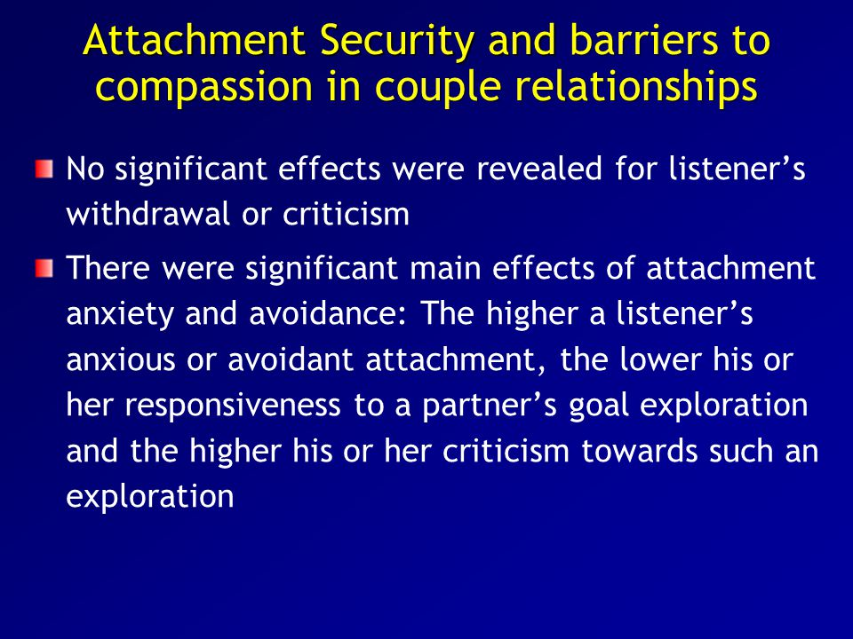 Attachment Security and barriers to compassion in couple relationships