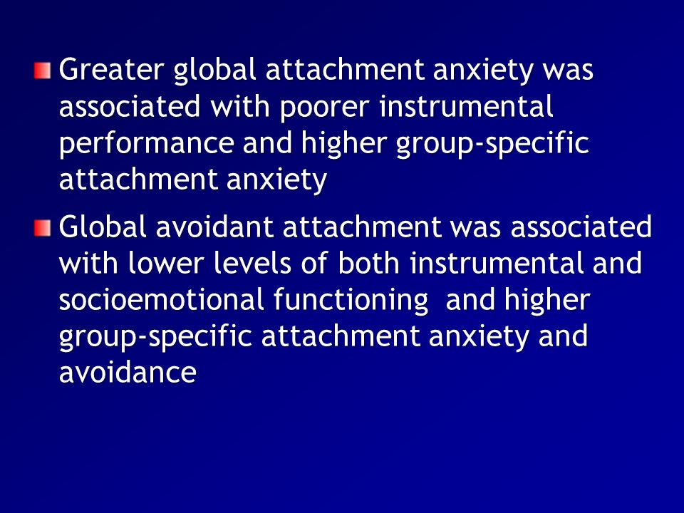Greater global attachment anxiety was associated with poorer instrumental performance and higher group-specific attachment anxiety
