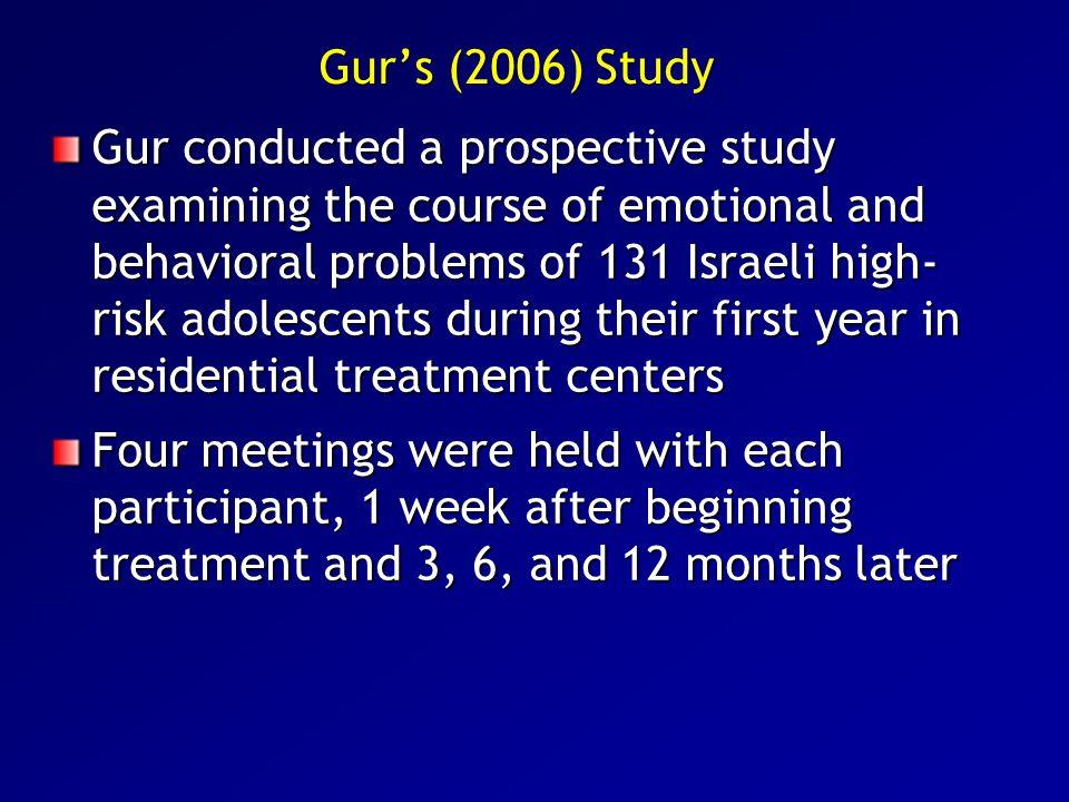 Gur's (2006) Study