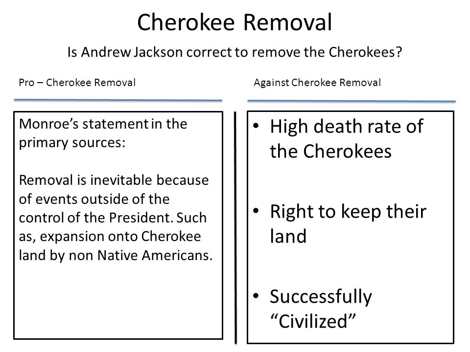 Is Andrew Jackson correct to remove the Cherokees