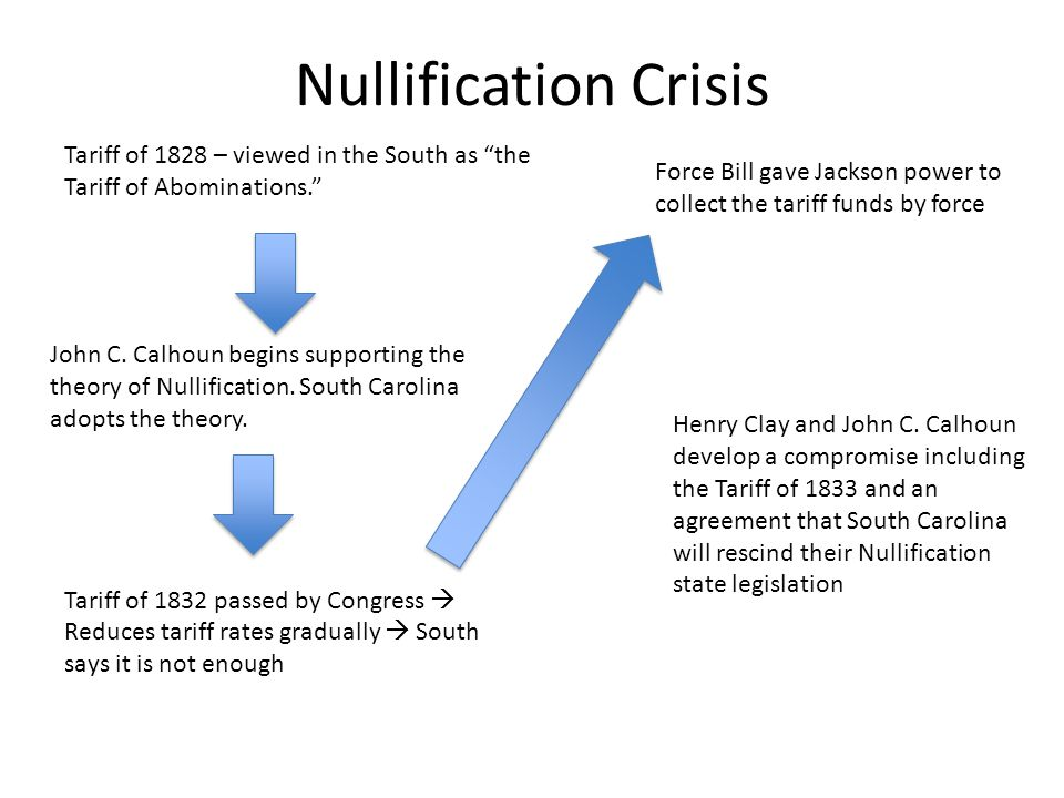 Nullification Crisis Tariff of 1828 – viewed in the South as the Tariff of Abominations.