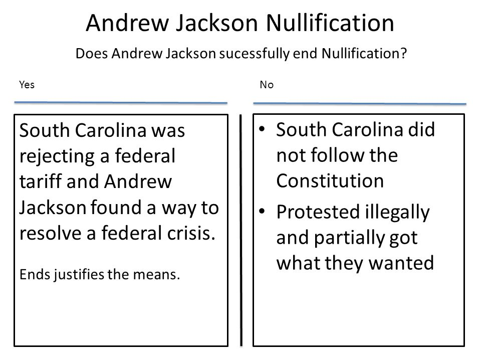 Andrew Jackson Nullification