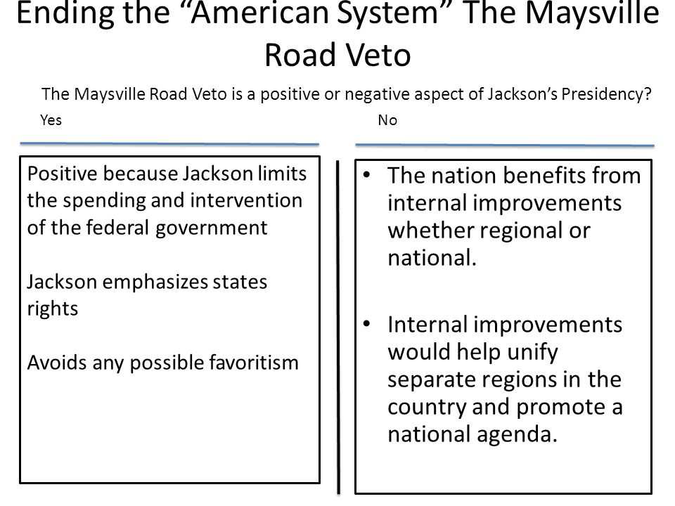 Ending the American System The Maysville Road Veto