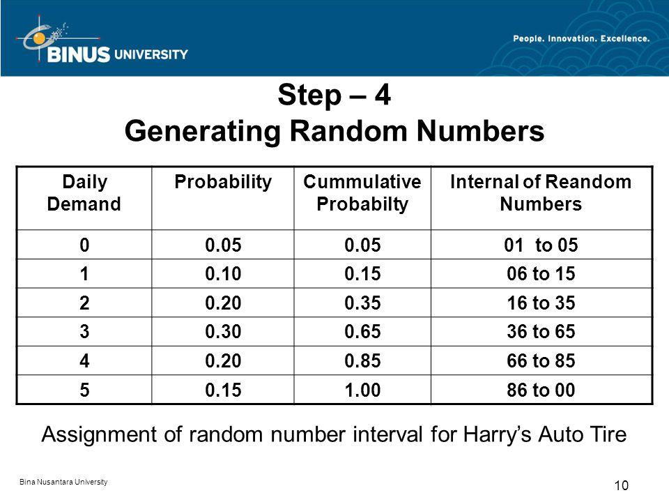 Step – 4 Generating Random Numbers