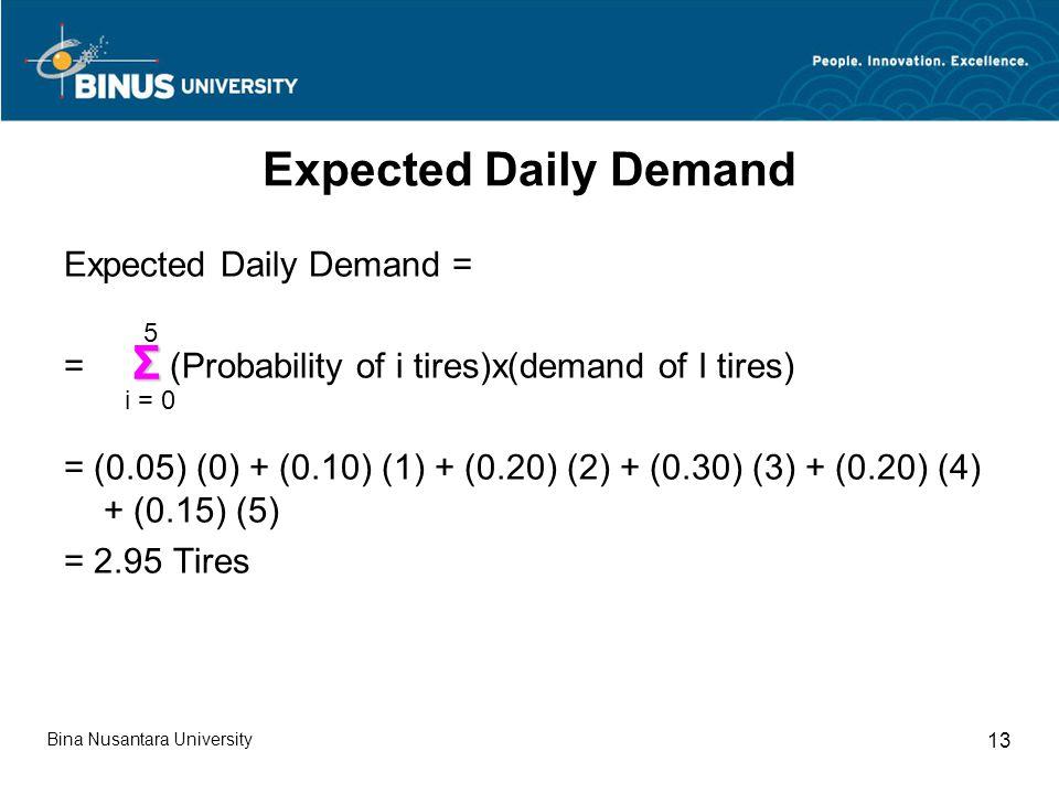 Expected Daily Demand Σ Expected Daily Demand =
