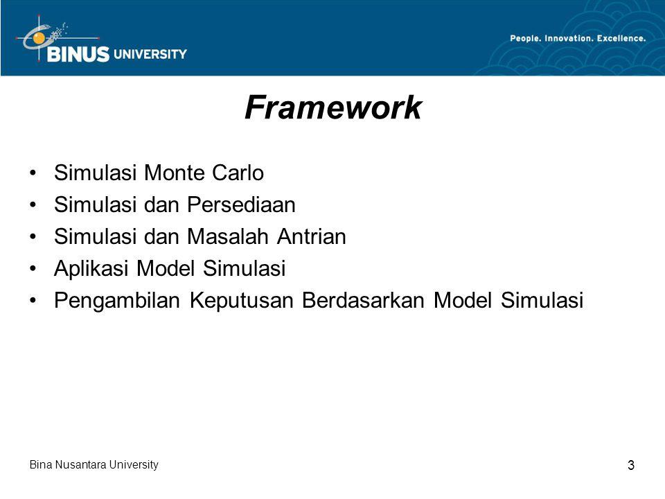 Framework Simulasi Monte Carlo Simulasi dan Persediaan