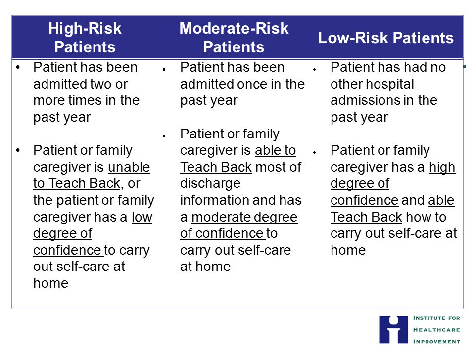 Moderate-Risk Patients