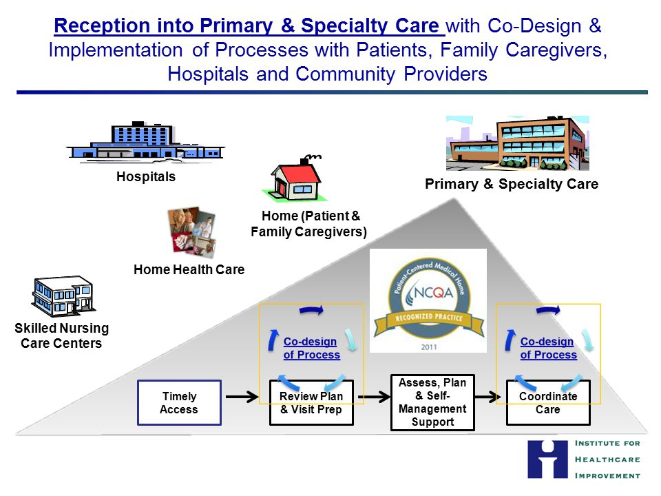 Primary & Specialty Care