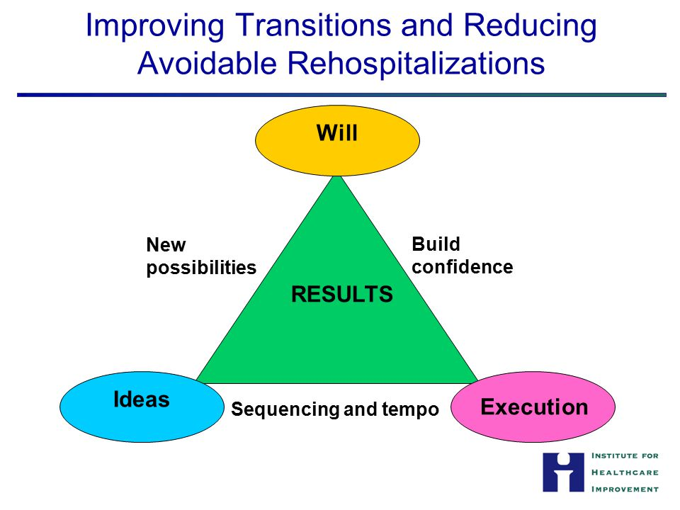 Improving Transitions and Reducing Avoidable Rehospitalizations